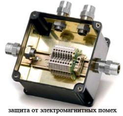 Защита от электромагнитных помех